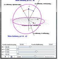 Ο ιστότοπος του ΕΚΦΕ Καστοριάς με προσομοιώσεις φυσικής