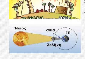 Δραστηριότητες Αστρονομίας