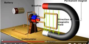 Πειράματα μαγνητισμού και Ηλεκτρομαγνητισμού για το Δημοτικό