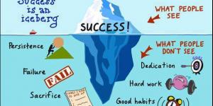 H επιτυχία είναι σαν το παγόβουνο