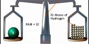 Μηχανικό Ανάλογο για τις έννοιες Ar και mole