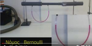 To πείραμα του Bernouli