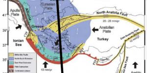 Η σεισμολογία σαν εργαλείο κατανόησης των φυσικών επιστημών